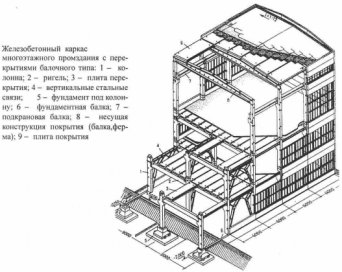 Расчет фундамента гаража калькулятор Люберецкий район